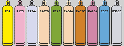 Types of Refrigerants Best Air Conditioners Buyers Guide