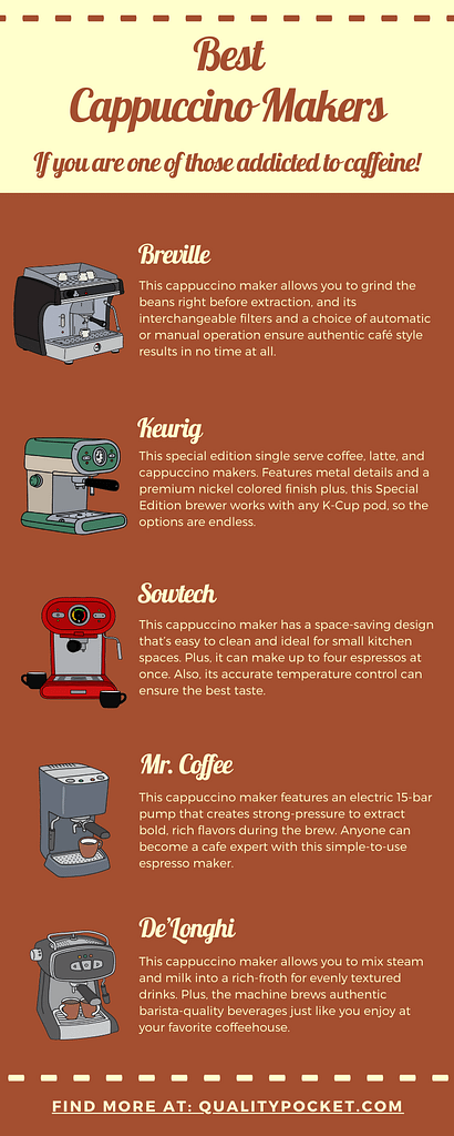 Cappuccino Maker infographic