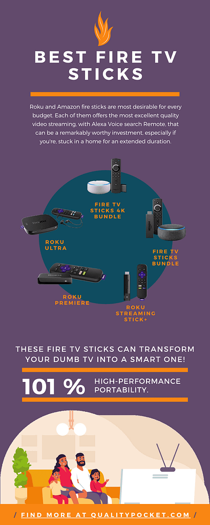 Fire TV Stick infographic