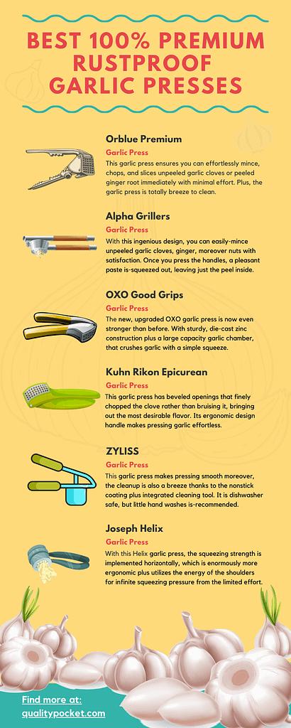 Garlic Press infographic