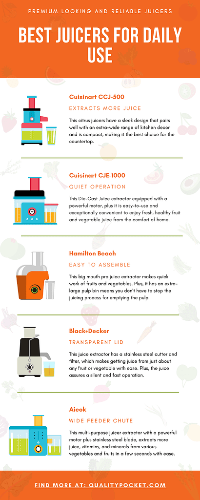 Juicer infographic