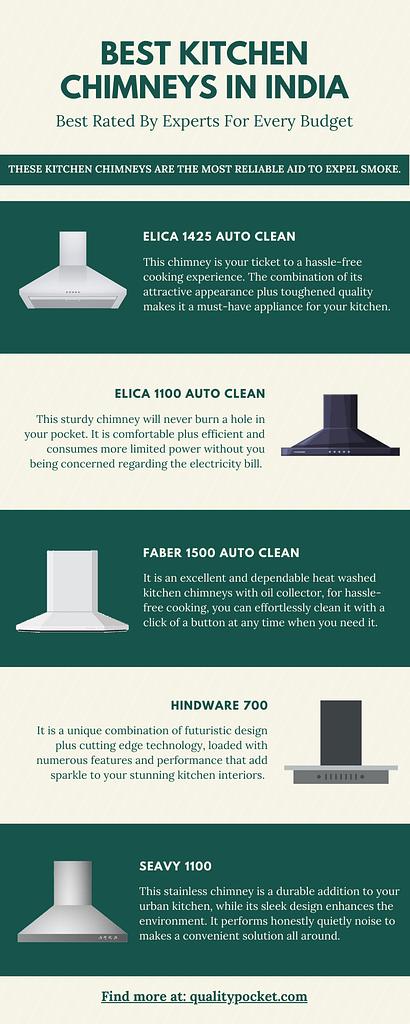 Kitchen Chimney infographic