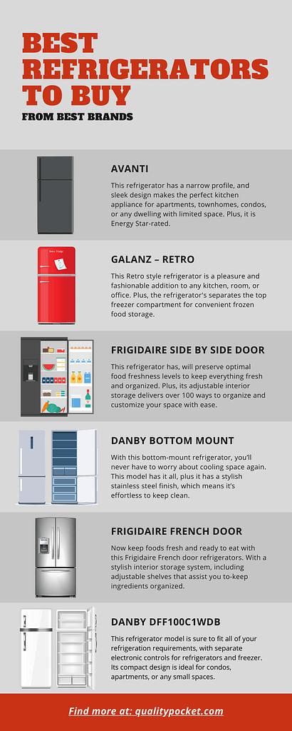 Refrigerator infographic