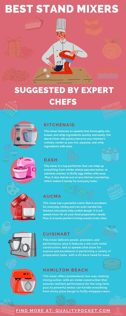 Stand Mixer infographic