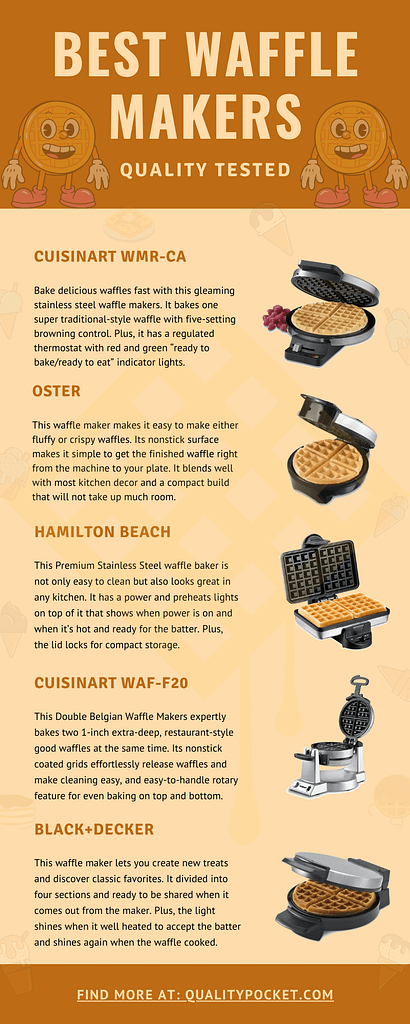 Waffle Maker infographic