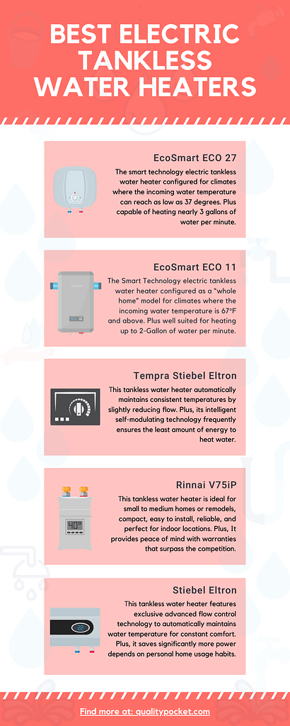 Water Heater infographic
