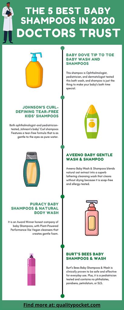 Baby shampoo infographic