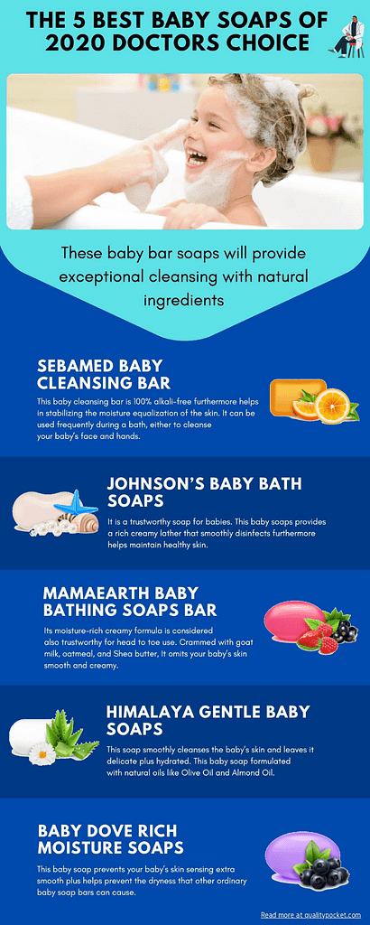 Baby soap infographic