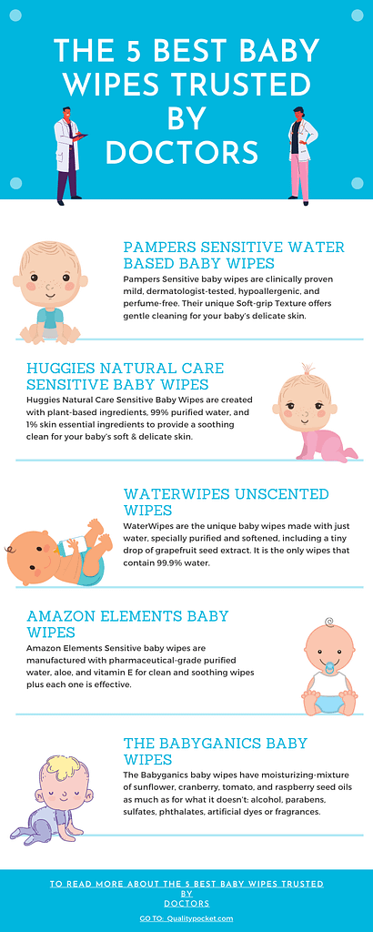 Baby Wipes infographic