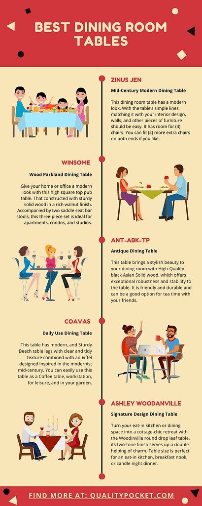 Dining Table infographic