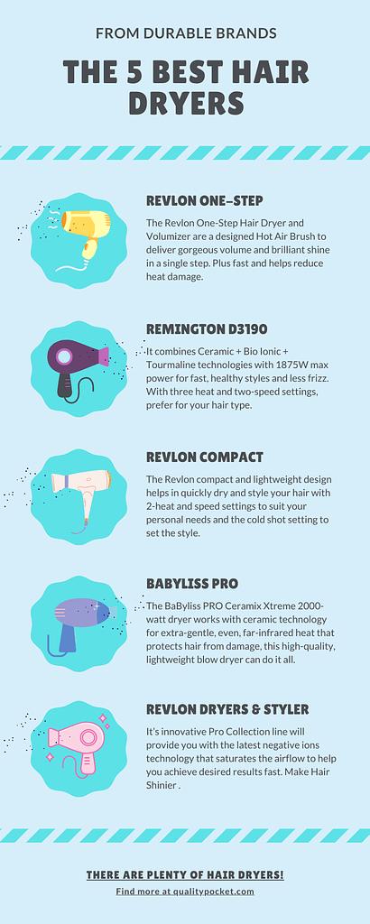 Hair Dryer infographic