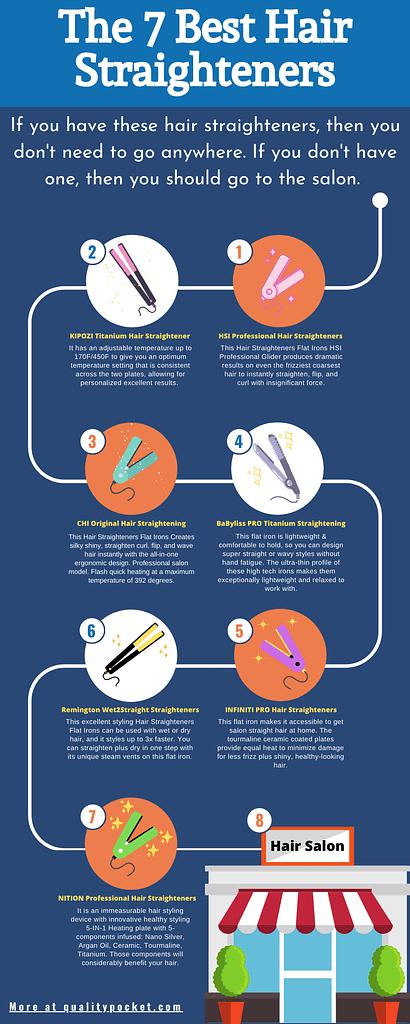 Hair Straightener infographic