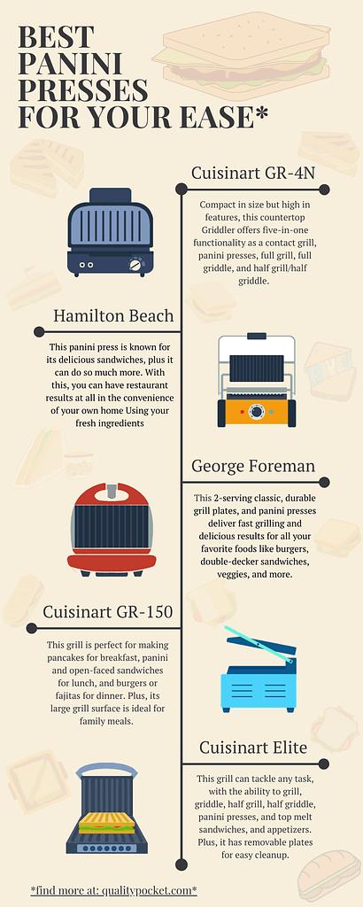 Panini Press infographic