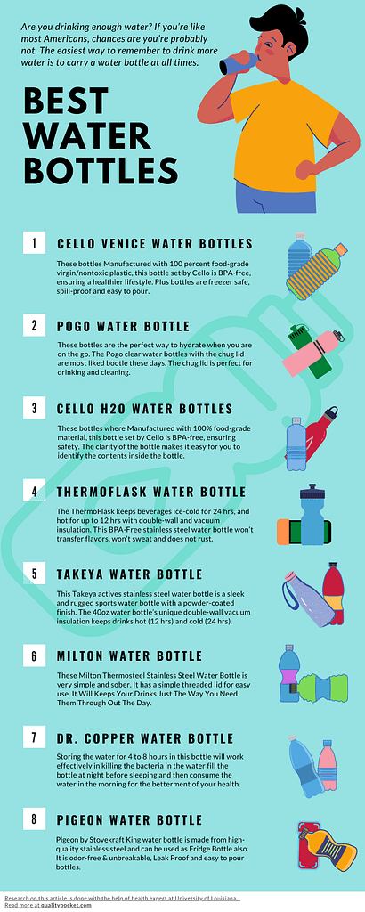 Water Bottle infographic