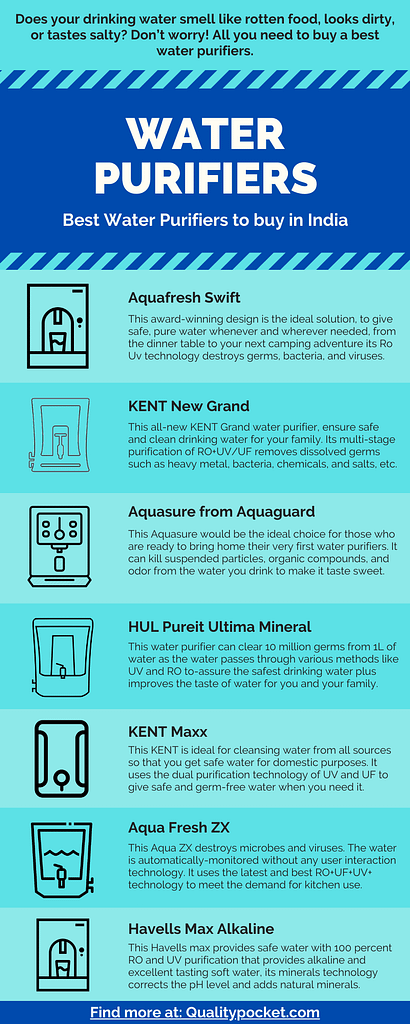 water purifier infographic